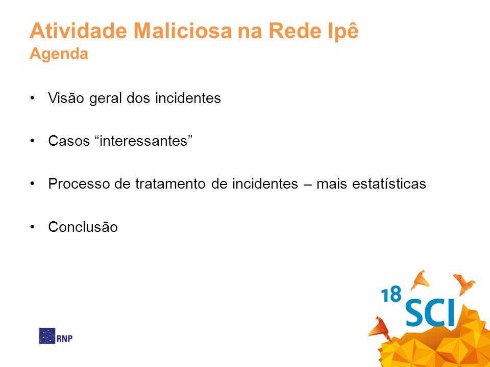 Atividade Maliciosa na Rede Ipê Agenda Visão geral dos incidentes Casos interessantes Processo de tratamento de incidentes – mais estatísticas Conclus