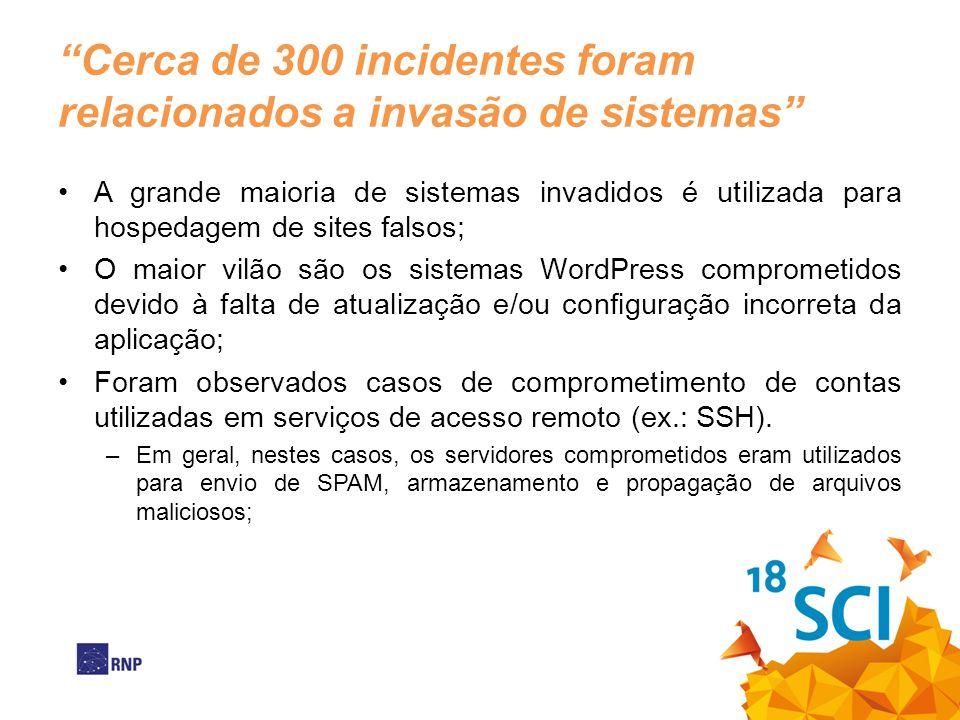 Cerca de 300 incidentes foram relacionados a invasão de sistemas A grande maioria de sistemas invadidos é utilizada para hospedagem de sites falsos; O