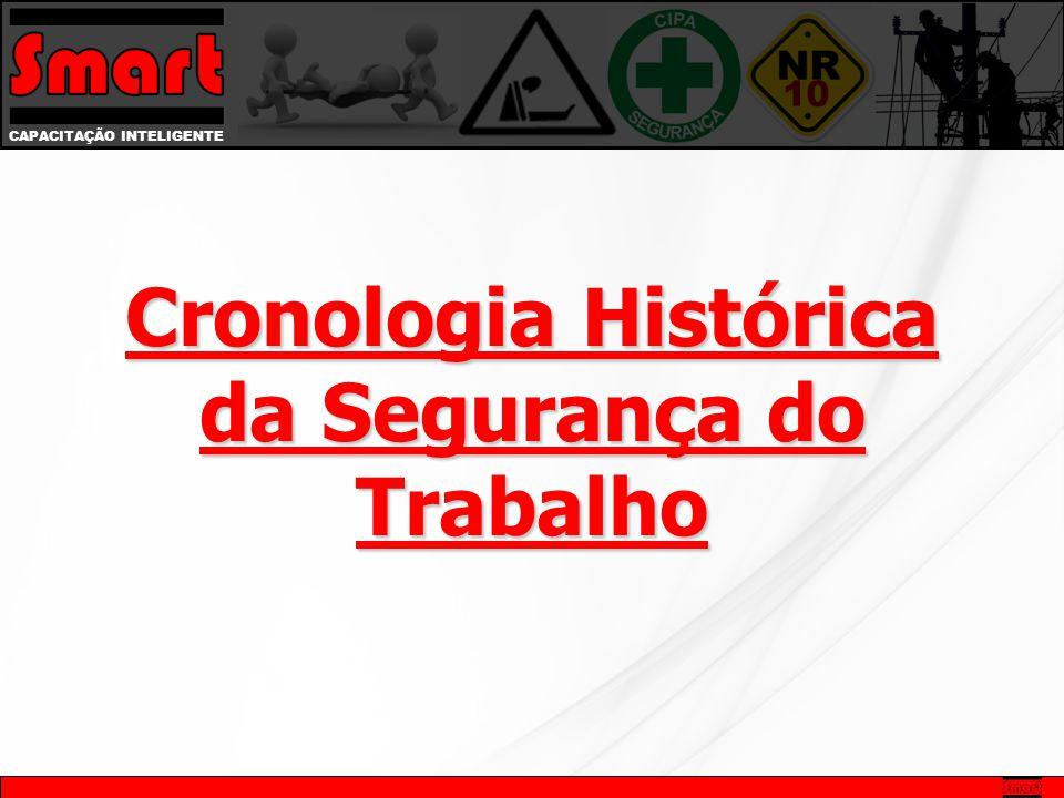CAPACITAÇÃO INTELIGENTE Cronologia Histórica da Segurança do Trabalho