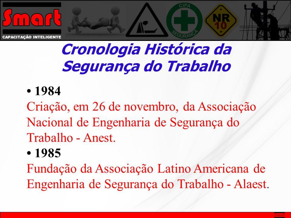 CAPACITAÇÃO INTELIGENTE Cronologia Histórica da Segurança do Trabalho 1984 Criação, em 26 de novembro, da Associação Nacional de Engenharia de Seguran