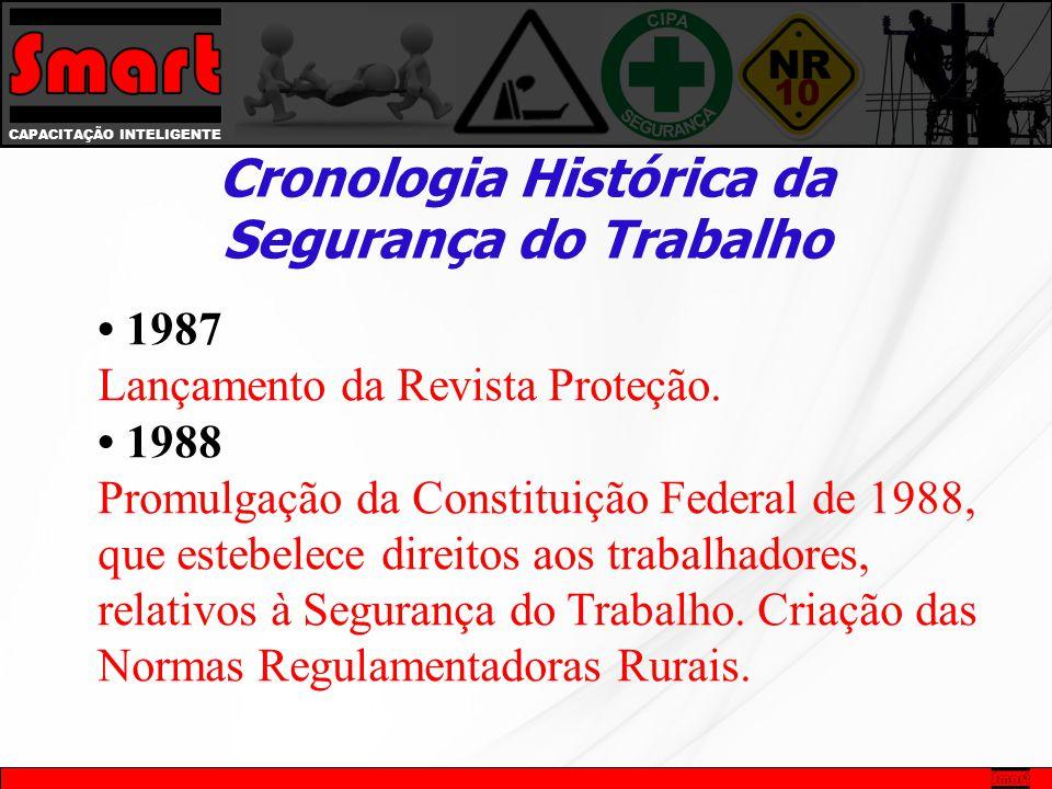 CAPACITAÇÃO INTELIGENTE Cronologia Histórica da Segurança do Trabalho 1987 Lançamento da Revista Proteção. 1988 Promulgação da Constituição Federal de