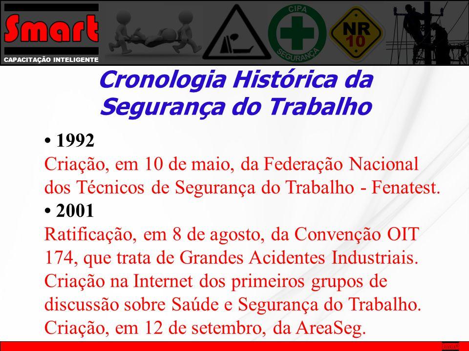 CAPACITAÇÃO INTELIGENTE Cronologia Histórica da Segurança do Trabalho 1992 Criação, em 10 de maio, da Federação Nacional dos Técnicos de Segurança do