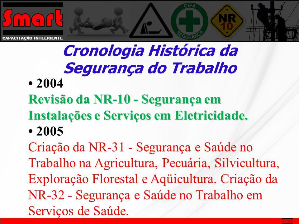 CAPACITAÇÃO INTELIGENTE Cronologia Histórica da Segurança do Trabalho Revisão da NR-10 - Segurança em Instalações e Serviços em Eletricidade. 2004 Rev