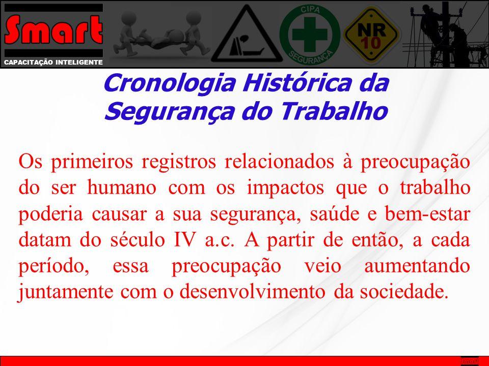 Cronologia Histórica da Segurança do Trabalho Os primeiros registros relacionados à preocupação do ser humano com os impactos que o trabalho poderia c