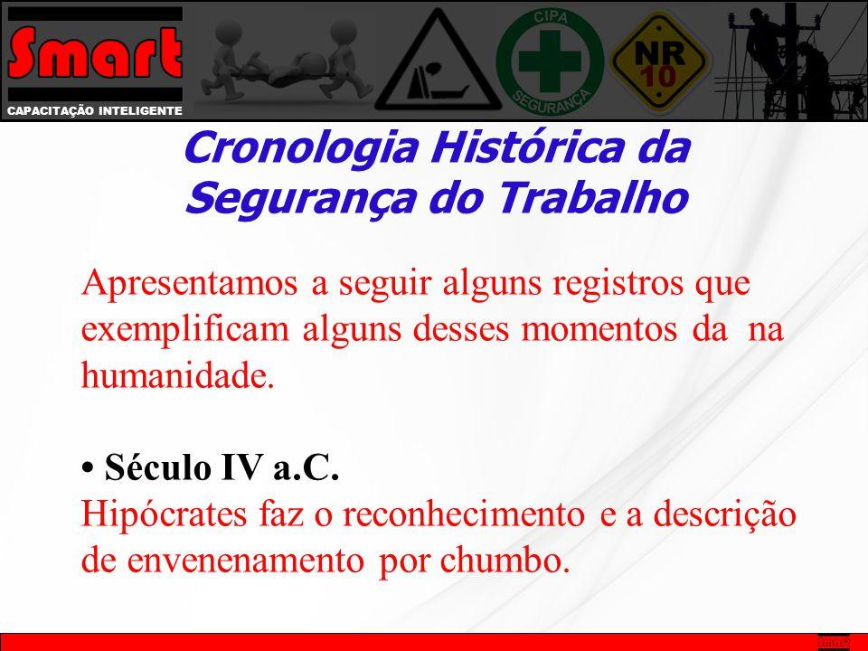 CAPACITAÇÃO INTELIGENTE Cronologia Histórica da Segurança do Trabalho 1992 Criação, em 10 de maio, da Federação Nacional dos Técnicos de Segurança do Trabalho - Fenatest.