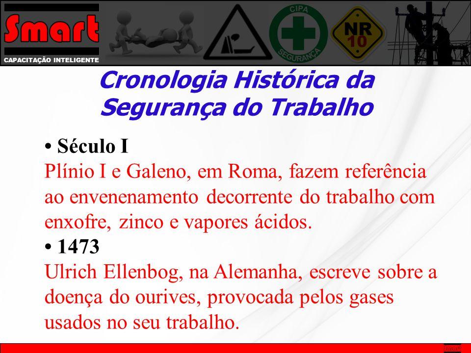 CAPACITAÇÃO INTELIGENTE Cronologia Histórica da Segurança do Trabalho Século I Plínio I e Galeno, em Roma, fazem referência ao envenenamento decorrent