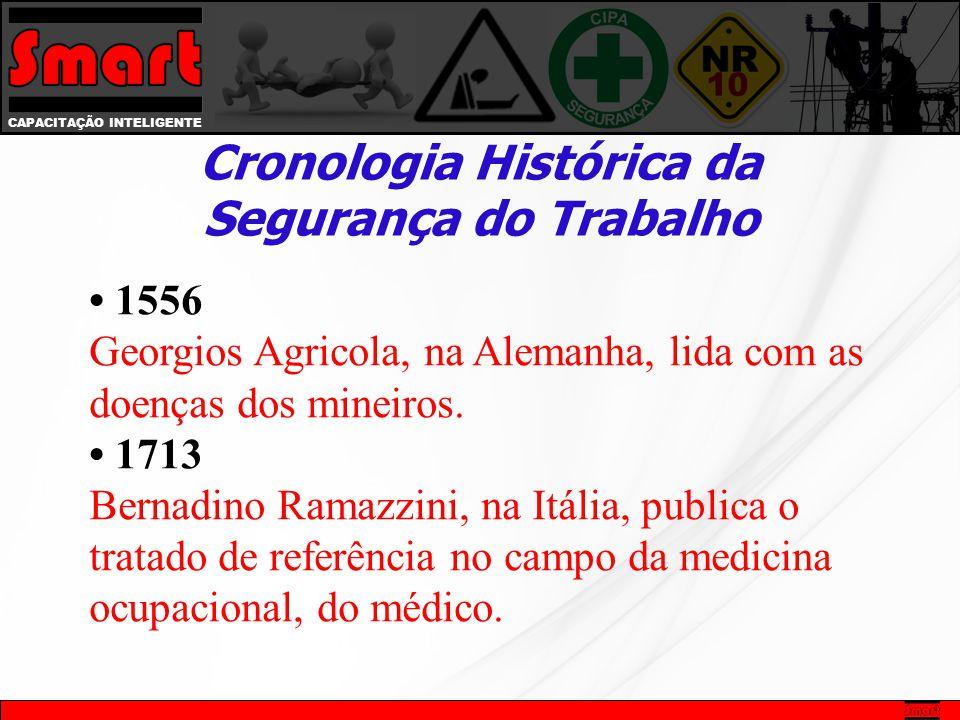CAPACITAÇÃO INTELIGENTE Cronologia Histórica da Segurança do Trabalho 1556 Georgios Agricola, na Alemanha, lida com as doenças dos mineiros. 1713 Bern