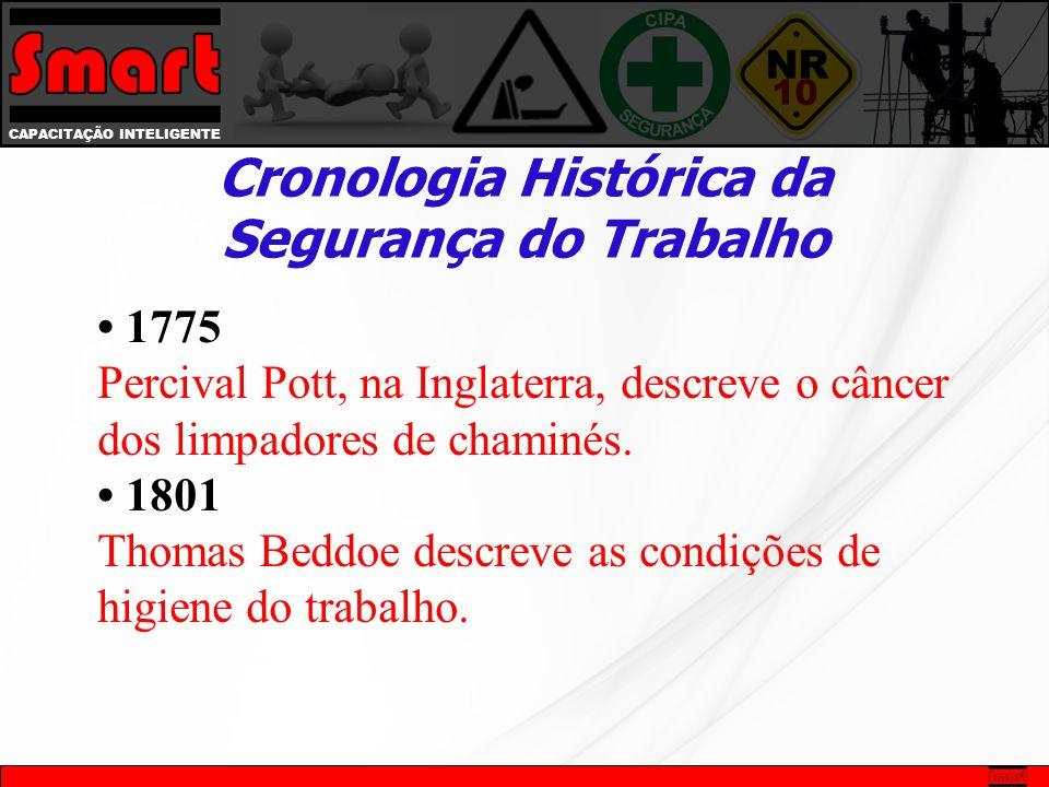 CAPACITAÇÃO INTELIGENTE Cronologia Histórica da Segurança do Trabalho 1775 Percival Pott, na Inglaterra, descreve o câncer dos limpadores de chaminés.
