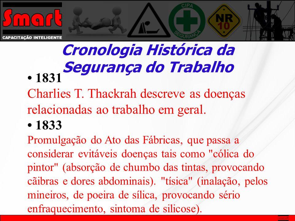 CAPACITAÇÃO INTELIGENTE Cronologia Histórica da Segurança do Trabalho 1831 Charlies T. Thackrah descreve as doenças relacionadas ao trabalho em geral.