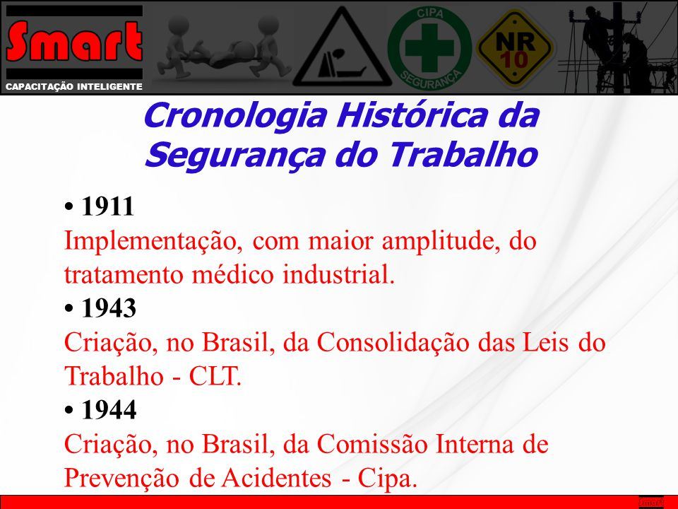 CAPACITAÇÃO INTELIGENTE Cronologia Histórica da Segurança do Trabalho 1911 Implementação, com maior amplitude, do tratamento médico industrial. 1943 C