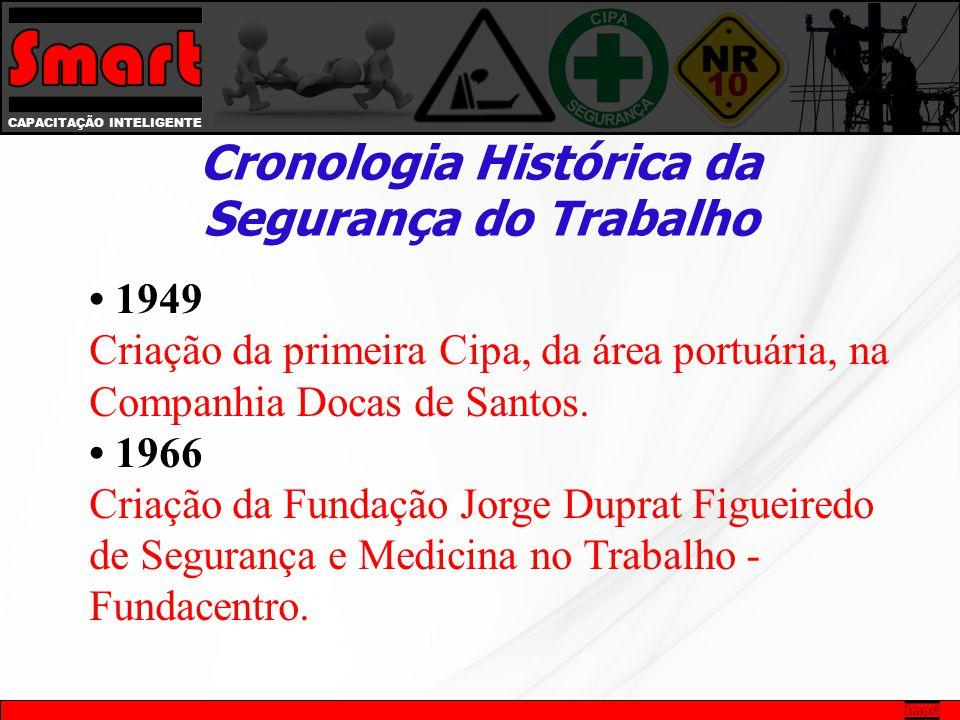 CAPACITAÇÃO INTELIGENTE Cronologia Histórica da Segurança do Trabalho 1971 Criação da Sociedade Brasileira de Engenharia de Segurança - Sobes.