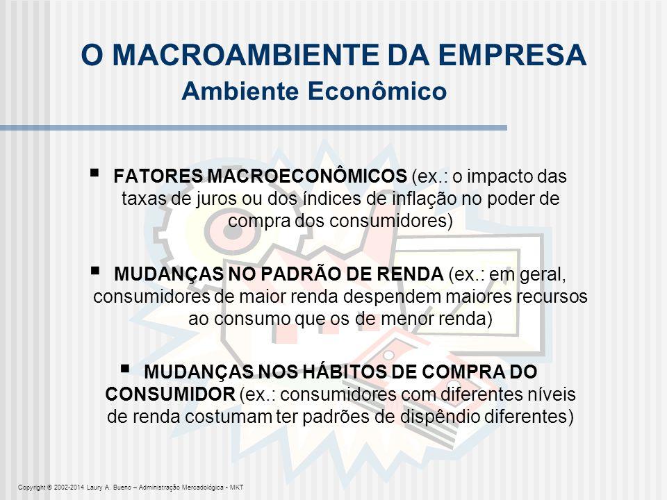 O MACROAMBIENTE DA EMPRESA Ambiente Econômico FATORES MACROECONÔMICOS (ex.: o impacto das taxas de juros ou dos índices de inflação no poder de compra