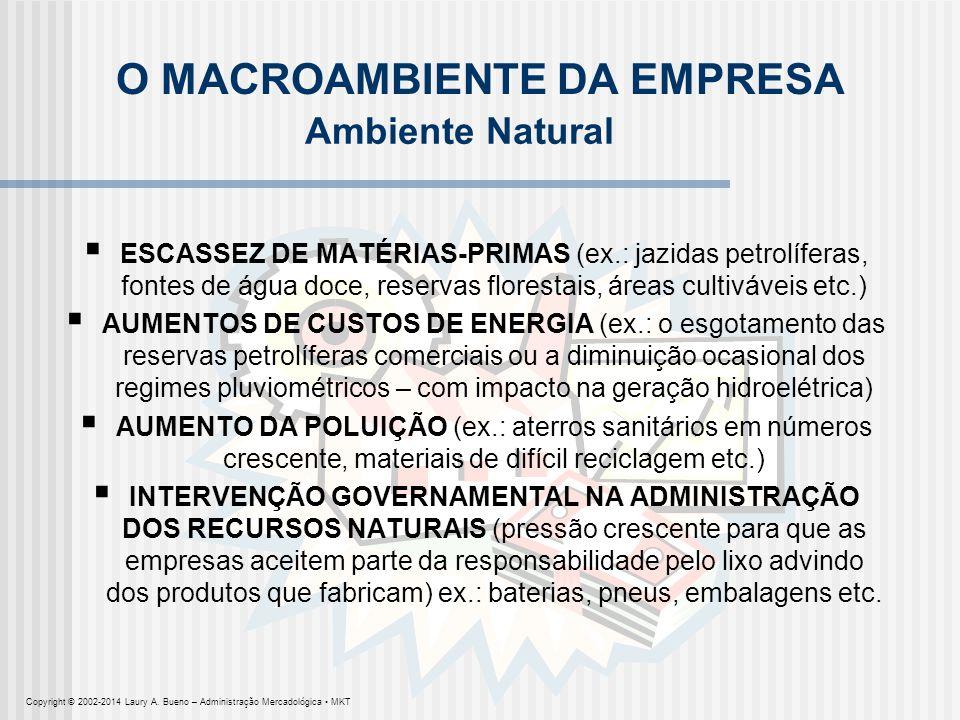 O MACROAMBIENTE DA EMPRESA Ambiente Natural ESCASSEZ DE MATÉRIAS-PRIMAS (ex.: jazidas petrolíferas, fontes de água doce, reservas florestais, áreas cu