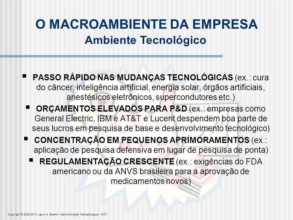 O MACROAMBIENTE DA EMPRESA Ambiente Tecnológico PASSO RÁPIDO NAS MUDANÇAS TECNOLÓGICAS (ex.: cura do câncer, inteligência artificial, energia solar, ó