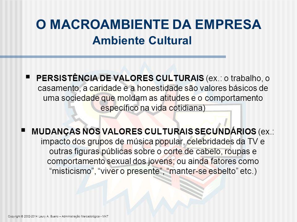 O MACROAMBIENTE DA EMPRESA Ambiente Cultural PERSISTÊNCIA DE VALORES CULTURAIS (ex.: o trabalho, o casamento, a caridade e a honestidade são valores b