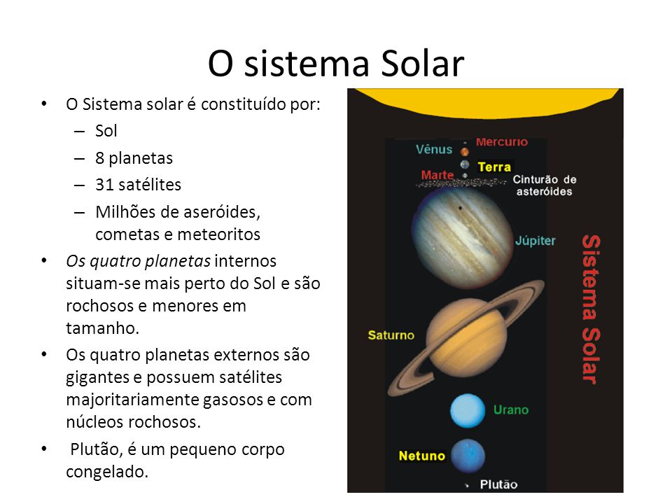 O sistema Solar O Sistema solar é constituído por: – Sol – 8 planetas – 31 satélites – Milhões de aseróides, cometas e meteoritos Os quatro planetas internos situam-se mais perto do Sol e são rochosos e menores em tamanho.