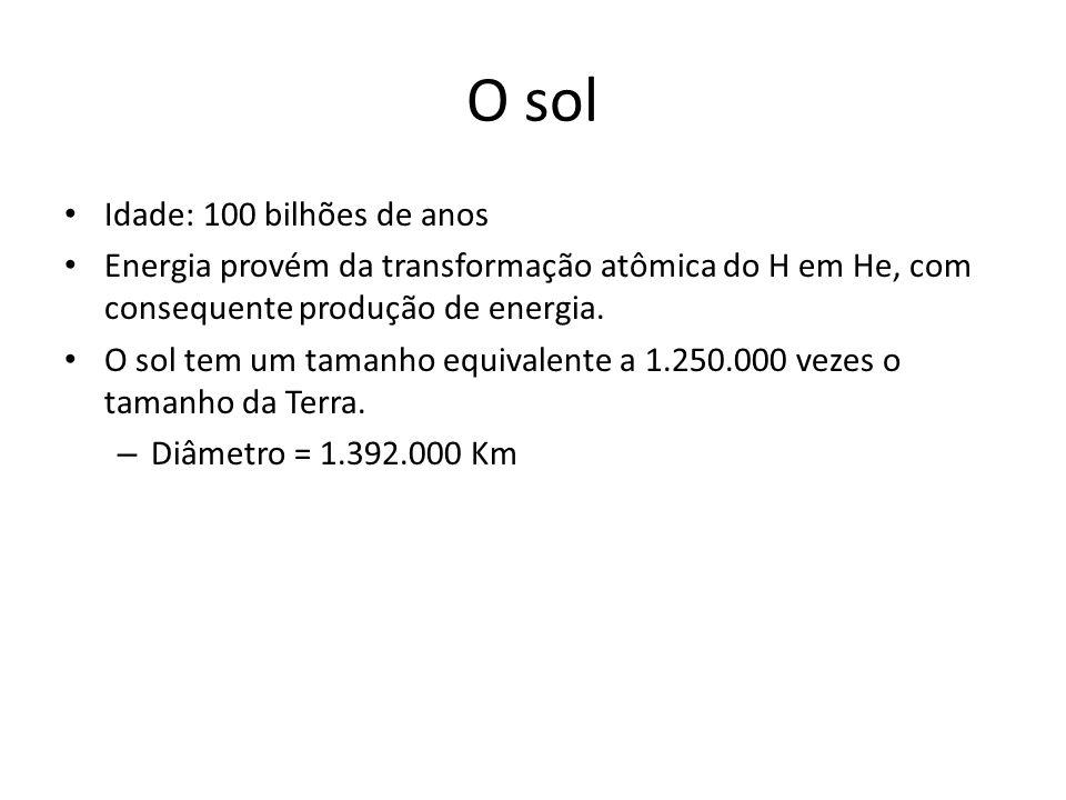 O sol Idade: 100 bilhões de anos Energia provém da transformação atômica do H em He, com consequente produção de energia. O sol tem um tamanho equival