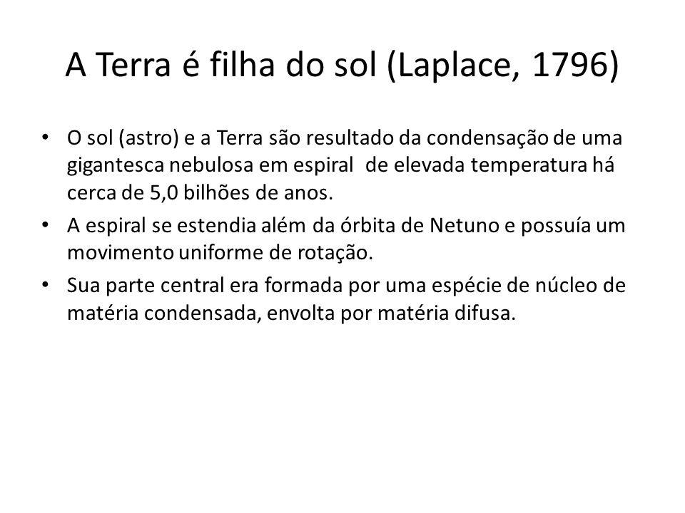 A Terra é filha do sol (Laplace, 1796) O sol (astro) e a Terra são resultado da condensação de uma gigantesca nebulosa em espiral de elevada temperatu