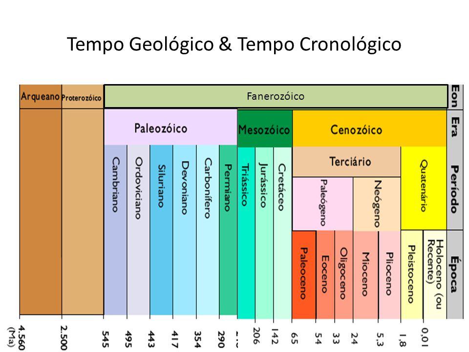 Fanerozóico Tempo Geológico & Tempo Cronológico