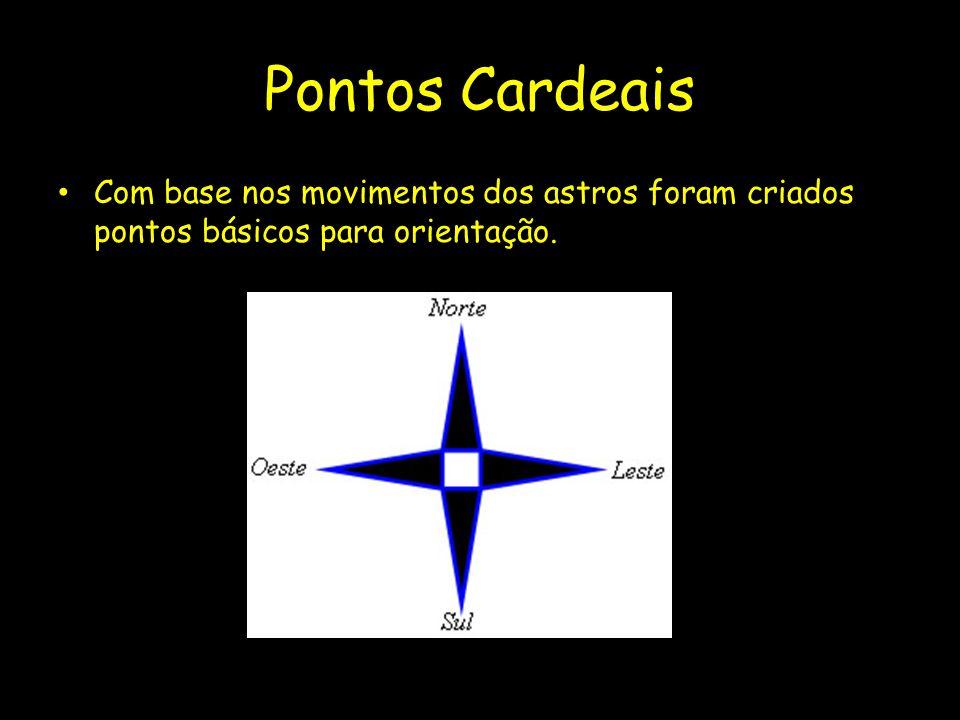 Pontos Cardeais Com base nos movimentos dos astros foram criados pontos básicos para orientação.