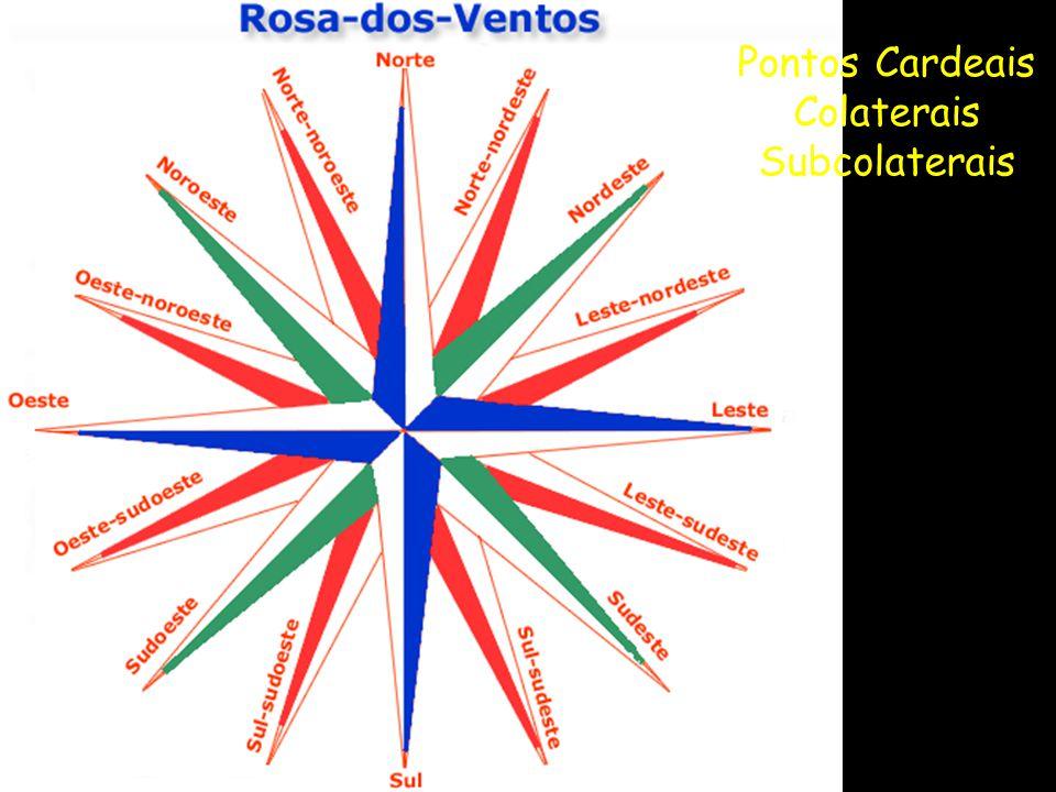 Pontos Cardeais Colaterais Subcolaterais