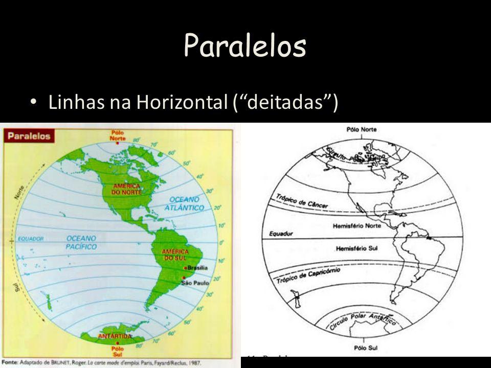 Paralelos Linhas na Horizontal (deitadas)
