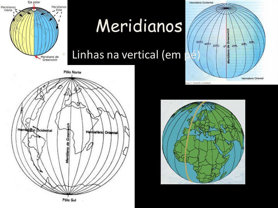 Meridianos Linhas na vertical (em pé)