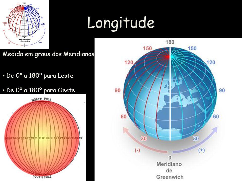 Longitude Medida em graus dos Meridianos De 0º a 180º para Leste De 0º a 180º para Oeste