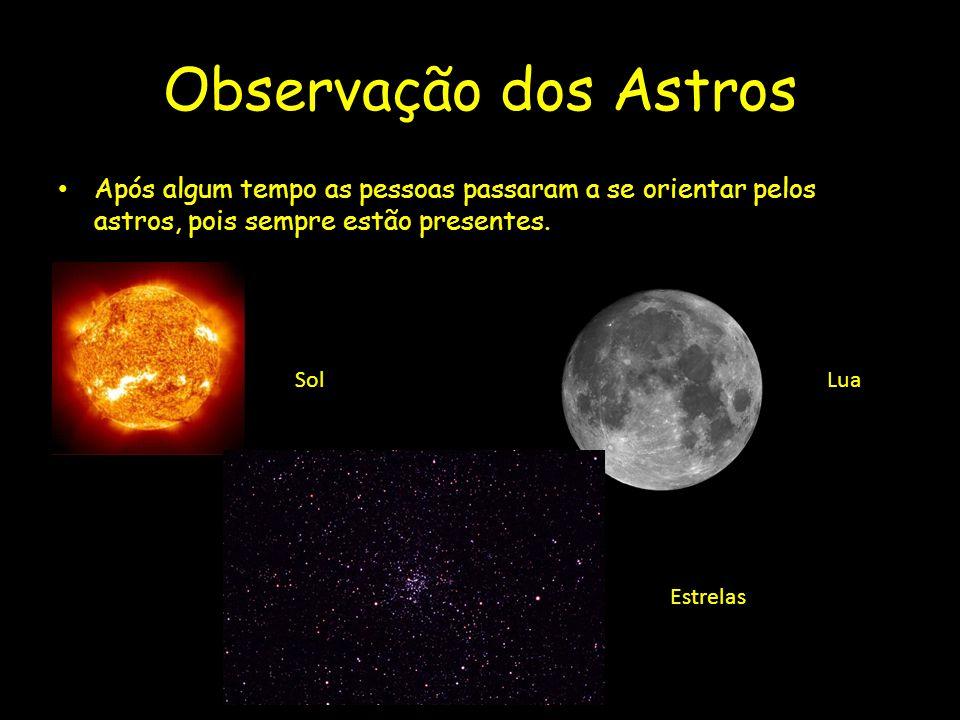 Observação dos Astros Após algum tempo as pessoas passaram a se orientar pelos astros, pois sempre estão presentes.