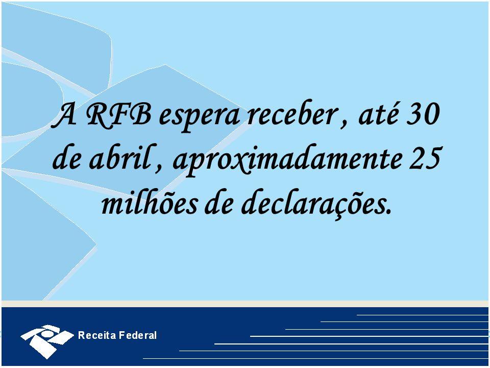 A RFB espera receber, até 30 de abril, aproximadamente 25 milhões de declarações.