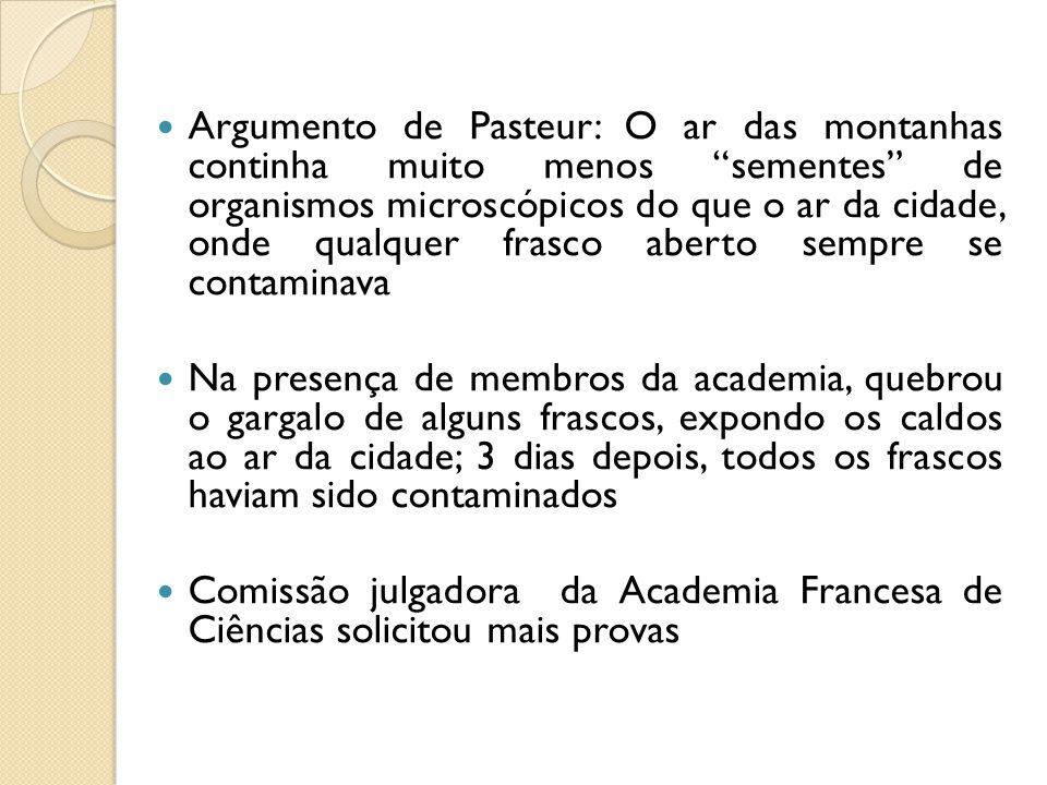 Argumento de Pasteur: O ar das montanhas continha muito menos sementes de organismos microscópicos do que o ar da cidade, onde qualquer frasco aberto