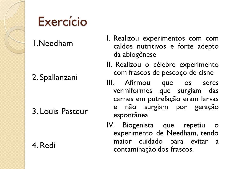 Exercício 1.Needham 2. Spallanzani 3. Louis Pasteur 4. Redi I. Realizou experimentos com com caldos nutritivos e forte adepto da abiogênese II. Realiz