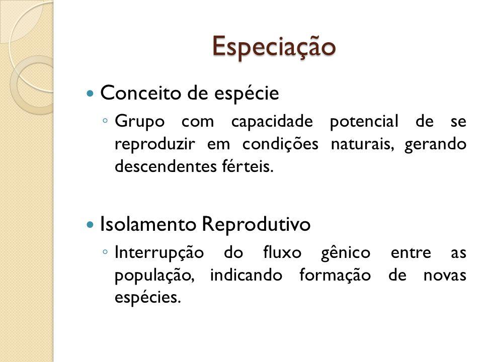 Especiação Conceito de espécie Grupo com capacidade potencial de se reproduzir em condições naturais, gerando descendentes férteis. Isolamento Reprodu