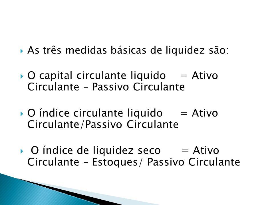 As três medidas básicas de liquidez são: O capital circulante liquido = Ativo Circulante – Passivo Circulante O índice circulante liquido = Ativo Circulante/Passivo Circulante O índice de liquidez seco = Ativo Circulante – Estoques/ Passivo Circulante