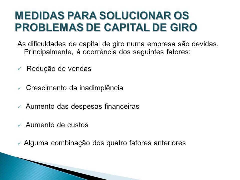As dificuldades de capital de giro numa empresa são devidas, Principalmente, à ocorrência dos seguintes fatores: Redução de vendas Crescimento da inadimplência Aumento das despesas financeiras Aumento de custos Alguma combinação dos quatro fatores anteriores