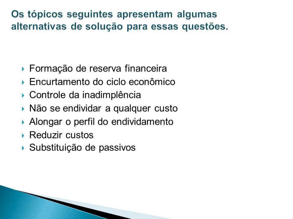 Formação de reserva financeira Encurtamento do ciclo econômico Controle da inadimplência Não se endividar a qualquer custo Alongar o perfil do endividamento Reduzir custos Substituição de passivos