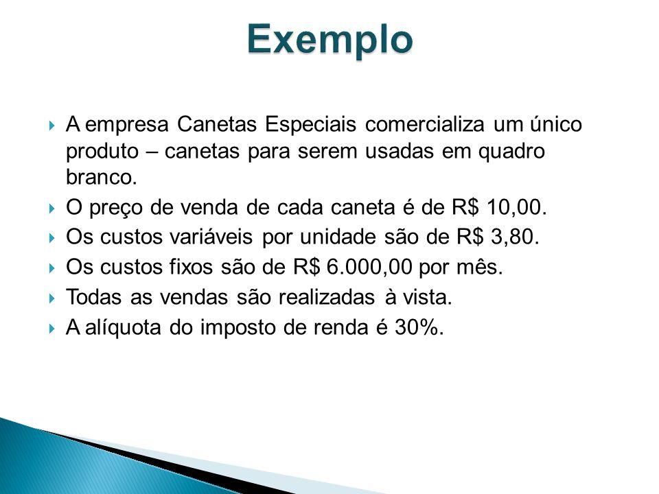 A empresa Canetas Especiais comercializa um único produto – canetas para serem usadas em quadro branco.