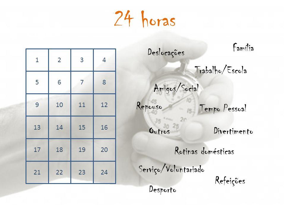 Trabalho/Escola Família Tempo Pessoal Divertimento Deslocações Refeições Rotinas domésticas Dia 24 horas 1 5 9 13 17 2124 12 2 6 10 14 18 22 20 43 7 1