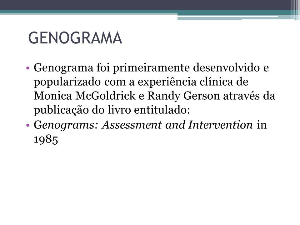 Genograma foi primeiramente desenvolvido e popularizado com a experiência clínica de Monica McGoldrick e Randy Gerson através da publicação do livro entitulado: Genograms: Assessment and Intervention in 1985
