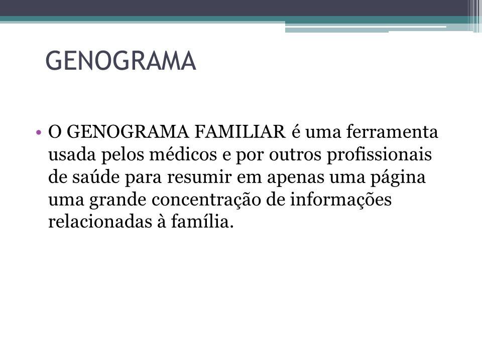 GENOGRAMA O GENOGRAMA FAMILIAR é uma ferramenta usada pelos médicos e por outros profissionais de saúde para resumir em apenas uma página uma grande concentração de informações relacionadas à família.