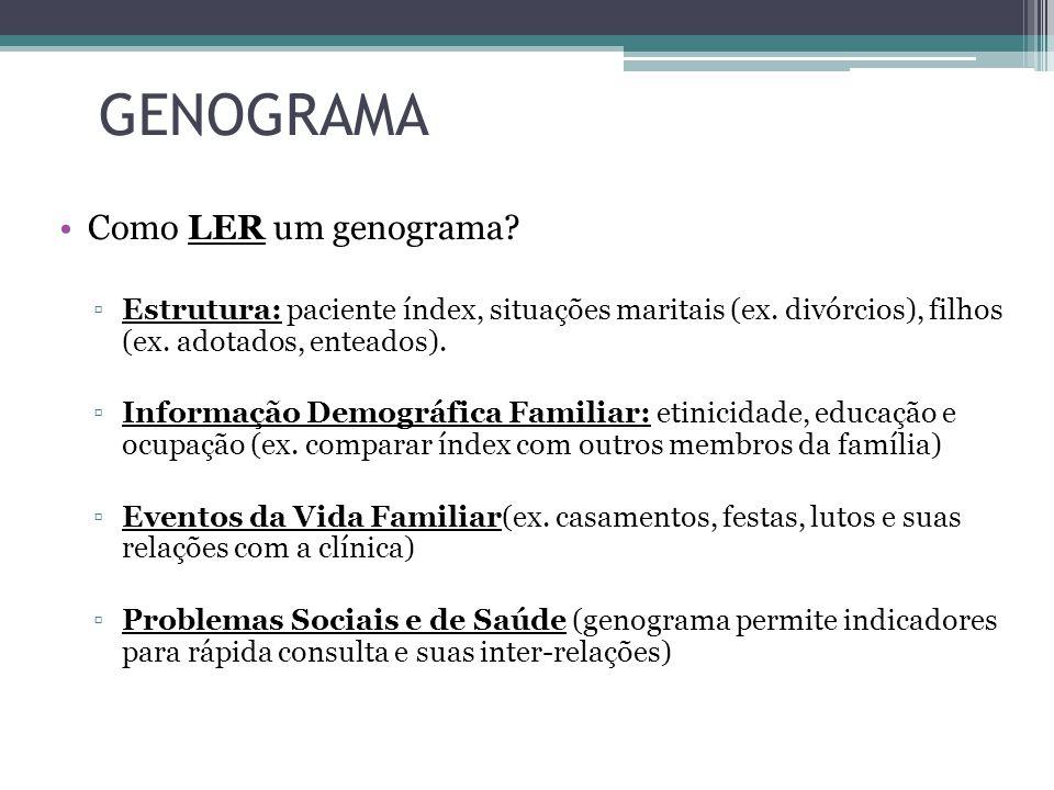 GENOGRAMA Como LER um genograma.Estrutura: paciente índex, situações maritais (ex.