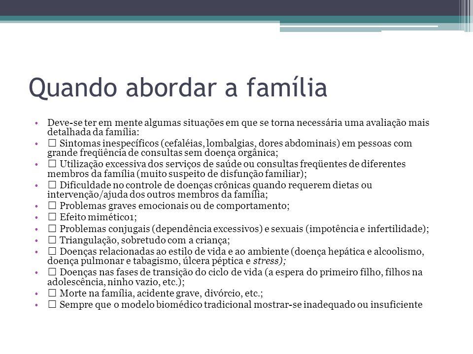 GENOGRAMA Como INTERPRETAR um genograma.