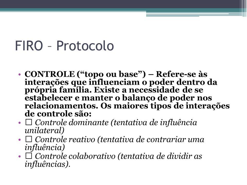FIRO – Protocolo CONTROLE (topo ou base) – Refere-se às interações que influenciam o poder dentro da própria família.