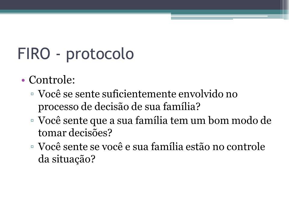 FIRO - protocolo Controle: Você se sente suficientemente envolvido no processo de decisão de sua família.