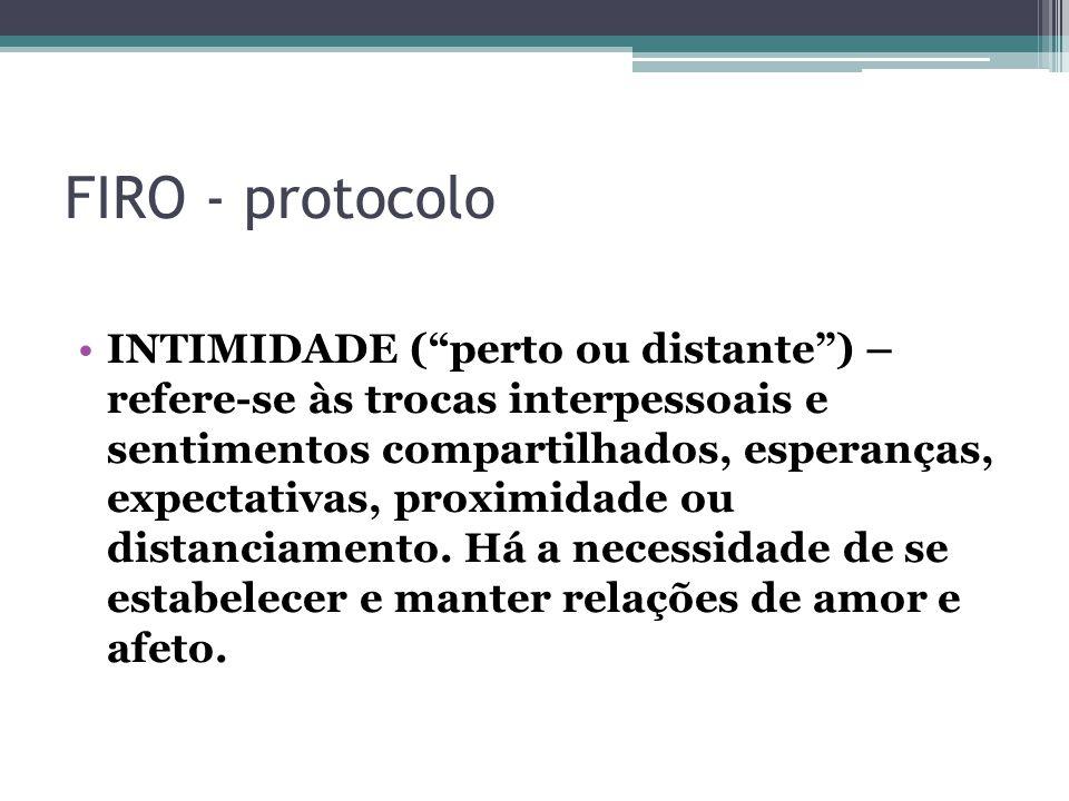 FIRO - protocolo INTIMIDADE (perto ou distante) – refere-se às trocas interpessoais e sentimentos compartilhados, esperanças, expectativas, proximidade ou distanciamento.