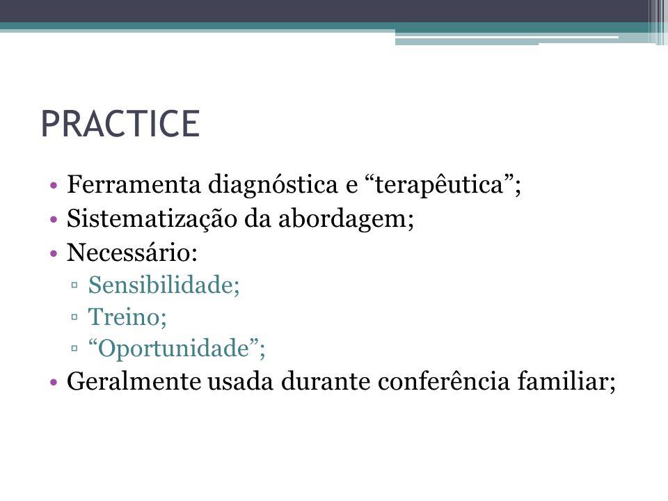 Ferramenta diagnóstica e terapêutica; Sistematização da abordagem; Necessário: Sensibilidade; Treino; Oportunidade; Geralmente usada durante conferência familiar;
