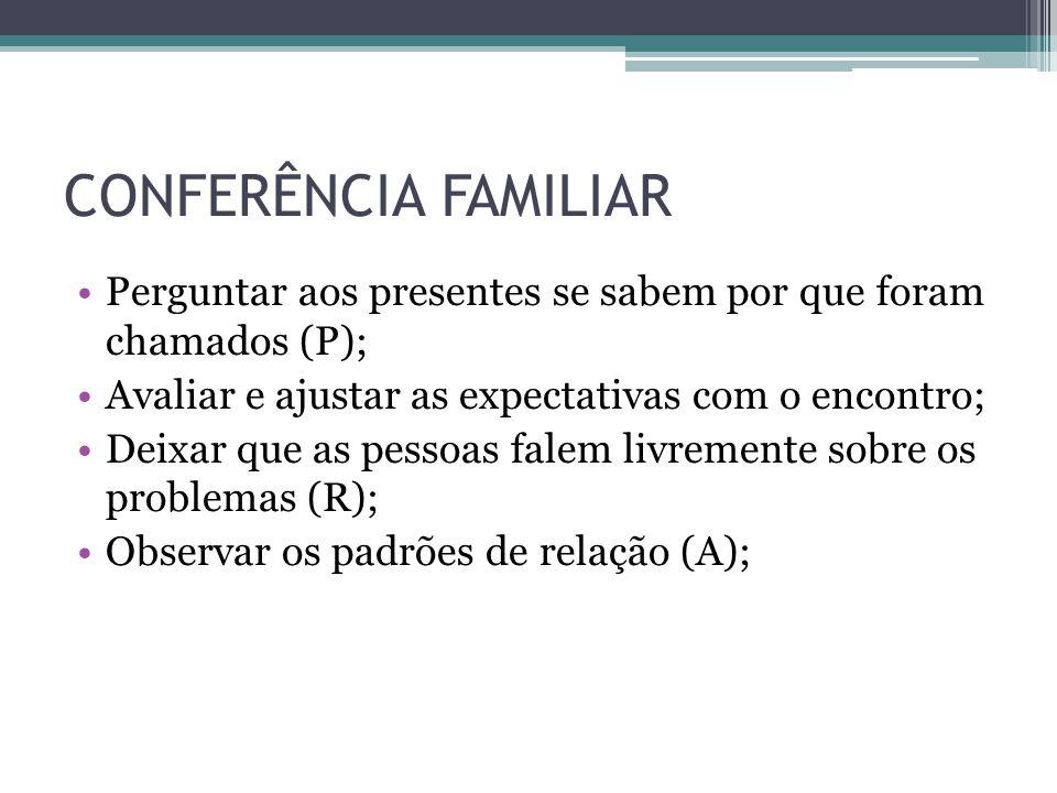 CONFERÊNCIA FAMILIAR Perguntar aos presentes se sabem por que foram chamados (P); Avaliar e ajustar as expectativas com o encontro; Deixar que as pessoas falem livremente sobre os problemas (R); Observar os padrões de relação (A);