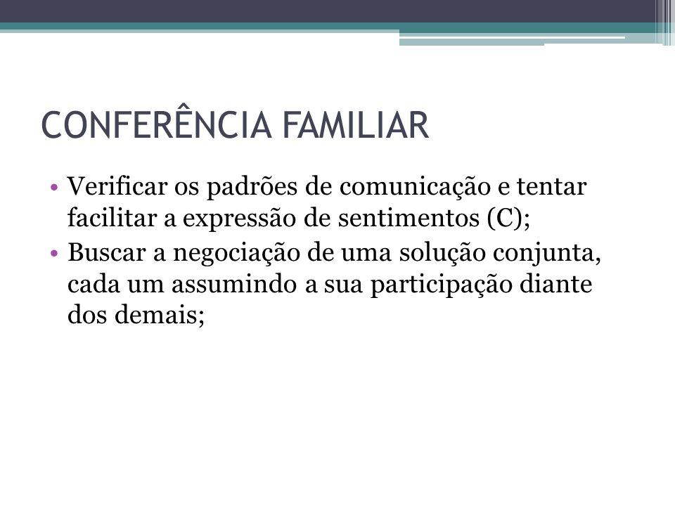CONFERÊNCIA FAMILIAR Verificar os padrões de comunicação e tentar facilitar a expressão de sentimentos (C); Buscar a negociação de uma solução conjunta, cada um assumindo a sua participação diante dos demais;