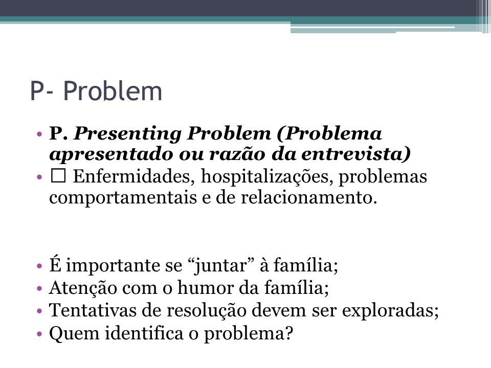 P- Problem P.