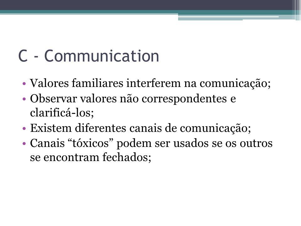 C - Communication Valores familiares interferem na comunicação; Observar valores não correspondentes e clarificá-los; Existem diferentes canais de comunicação; Canais tóxicos podem ser usados se os outros se encontram fechados;
